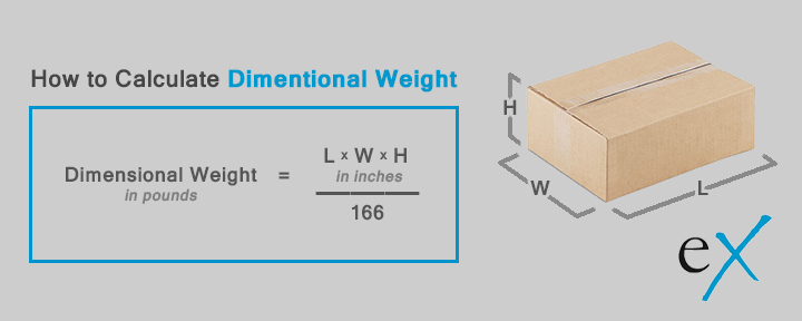 Google-Shopping-Dimensional-Weight-Shipping-Rates