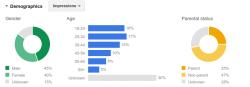 reach-people-of-specific-demographics-adwords-help